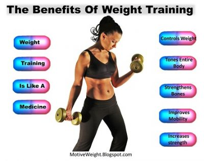 The Benefits of Weight Training
